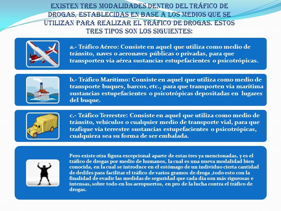 a.- Tráfico Aéreo: Consiste en aquel que utiliza como medio de tránsito, naves o aeronaves públicas o privadas, para que transporten vía aérea sustanc