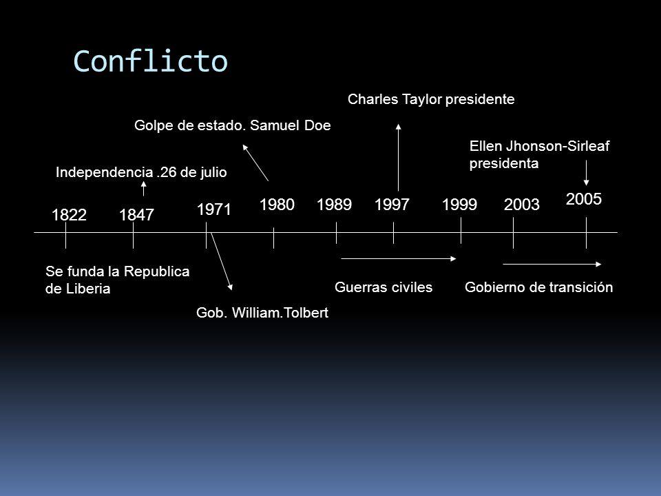 Conflicto 18221847 Se funda la Republica de Liberia Independencia.26 de julio 1971 1980 Gob.