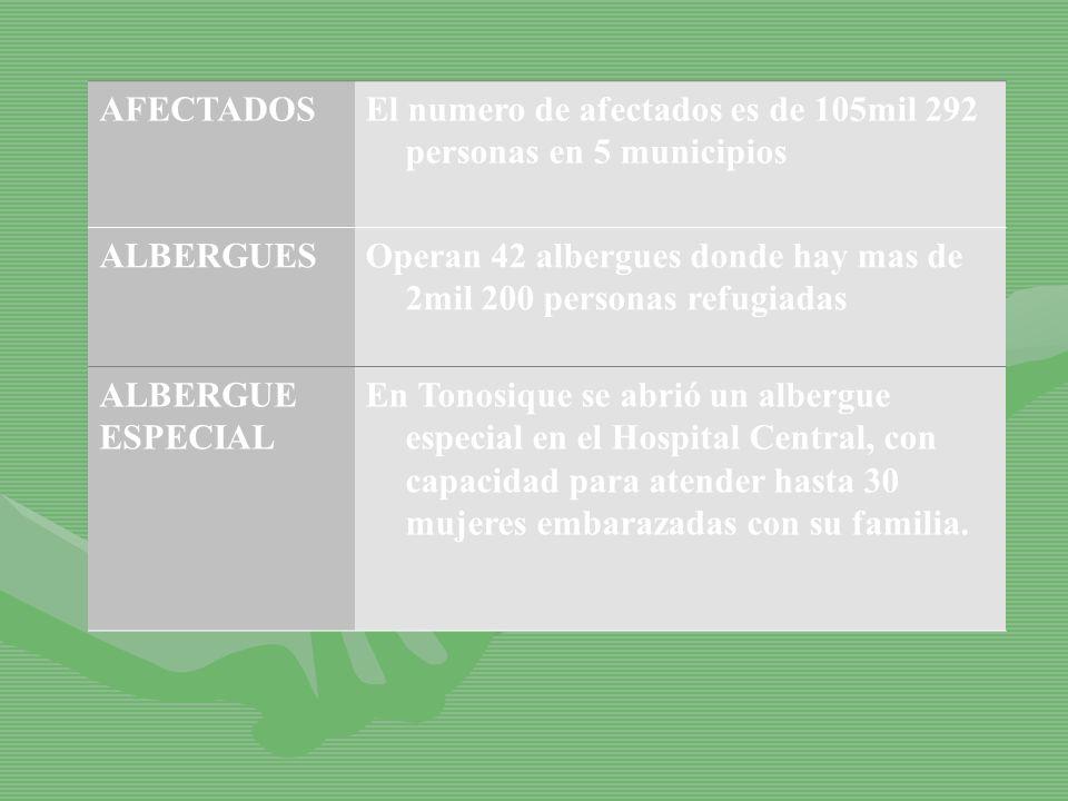 AFECTADOSEl numero de afectados es de 105mil 292 personas en 5 municipios ALBERGUESOperan 42 albergues donde hay mas de 2mil 200 personas refugiadas ALBERGUE ESPECIAL En Tonosique se abrió un albergue especial en el Hospital Central, con capacidad para atender hasta 30 mujeres embarazadas con su familia.
