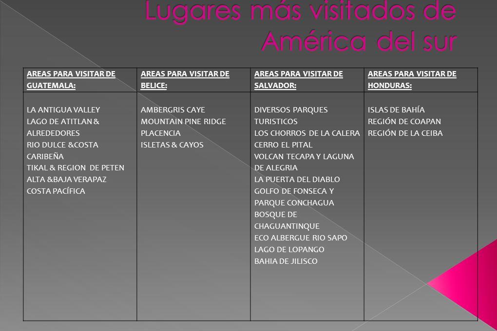 AREAS PARA VISITAR DE GUATEMALA: AREAS PARA VISITAR DE BELICE: AREAS PARA VISITAR DE SALVADOR: AREAS PARA VISITAR DE HONDURAS: LA ANTIGUA VALLEY LAGO