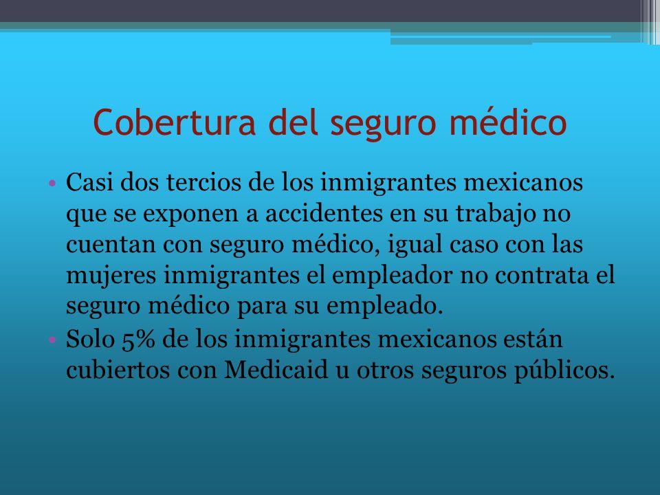 Cobertura del seguro médico Casi dos tercios de los inmigrantes mexicanos que se exponen a accidentes en su trabajo no cuentan con seguro médico, igua