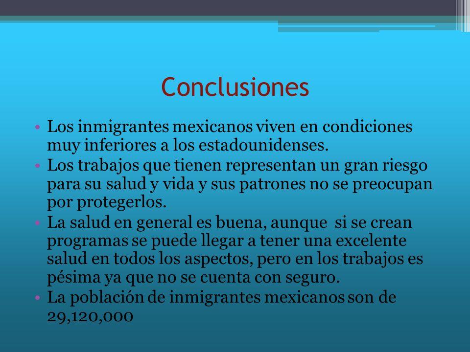 Conclusiones Los inmigrantes mexicanos viven en condiciones muy inferiores a los estadounidenses. Los trabajos que tienen representan un gran riesgo p