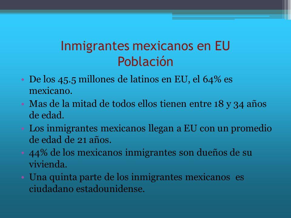 Inmigrantes mexicanos en EU Población De los 45.5 millones de latinos en EU, el 64% es mexicano. Mas de la mitad de todos ellos tienen entre 18 y 34 a