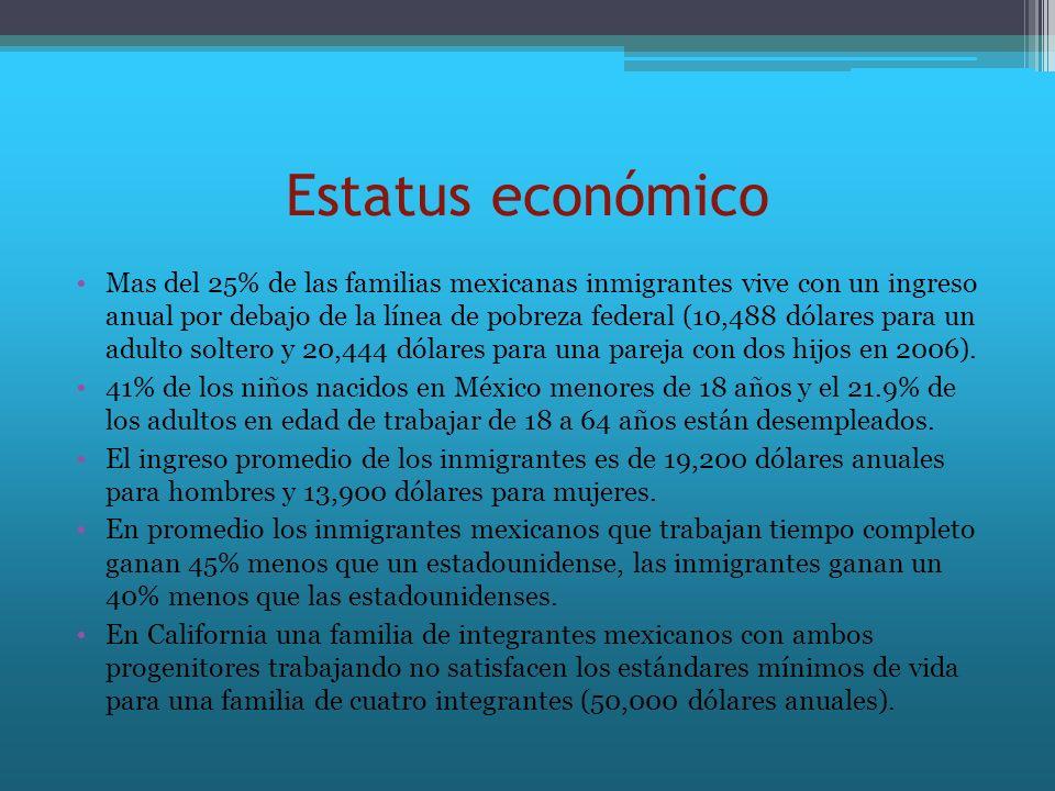 Estatus económico Mas del 25% de las familias mexicanas inmigrantes vive con un ingreso anual por debajo de la línea de pobreza federal (10,488 dólare