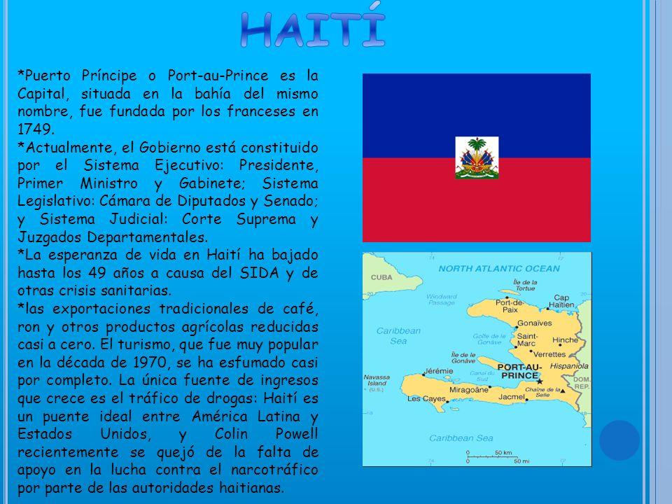 UNIVERSIDAD NACIONAL AUTONOMA DE MÉXICO ESCUELA NACIONAL PREPARATORIA N° 5 JOSE VASCONCELOS TURNO MATUTINO GEOGRAFÍA POLÍTICA PROBLEMAS POLÍTICOS - ELECTORALES DE HAITI GRUPO: 624 ALUMNOS: MÉNDEZ QUINTERO JAIME ADRIAN TREJO GUERRERO NALLELY GASPAR PONCE ANA KAREN ORNELAS DIEGO DULCE IVETTE FERNÁNDEZ RIVAS SAMUEL CONDADO CHAVEZ RODOLFO MALDONADO VILLAGÓMEZ VIANEY Ciclo escolar: 2008-2009 México D.F.
