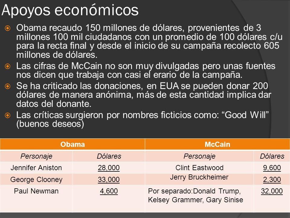 Fuentes de información: http://www.ull.es/publicaciones/latina/08/alma03/11_obama.pdf http://www.hoycinema.com/actualidad/noticias http://escombrismo.blogspot.com/2008/10/la-mercadotecnia-poltica-de-penetracin.html http://tva.com.mx/wdetalle1584.html http://blogs.impre.com/diarioelectoral/2008/10/20/emilio-estefan-apoyara-a-barack-obama/ http://www.antena3noticias.com/PortalA3N/noticia/internacional/Que-famosos-son-los-que-apoyan-Obama-Cuales-van-con- McCain/2343273 http://www.antena3noticias.com/PortalA3N/noticia/internacional/Que-famosos-son-los-que-apoyan-Obama-Cuales-van-con- McCain/2343273 http://www.20minutos.es/noticia/420589/0/apoyos/obama/mccain/ http://www.trespasitos.com/2008/10/los-cien-artistas-que-apoyan-a-obama/ http://actualidad.terra.es/internacional/articulo/pocas-mccain-estrellas-sonrien-2828321.htm http://www.obama.com http://www.johnmccain.com http://www.youtube.com http://images.google.com.mx/imghp?hl=es&tab=wi http://www.eluniversal.com.mx http://www.lajornada.unam.mx GRACIAS POR SU ATENCIÓN
