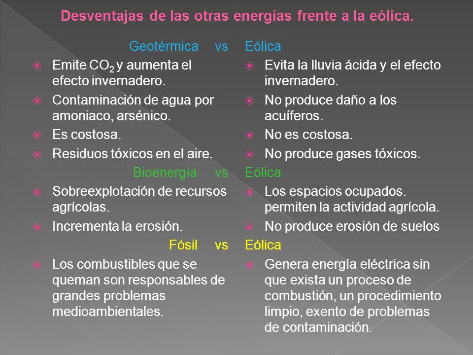 Eólica Evita la lluvia ácida y el efecto invernadero. No produce daño a los acuíferos. No es costosa. No produce gases tóxicos. Eólica Los espacios oc