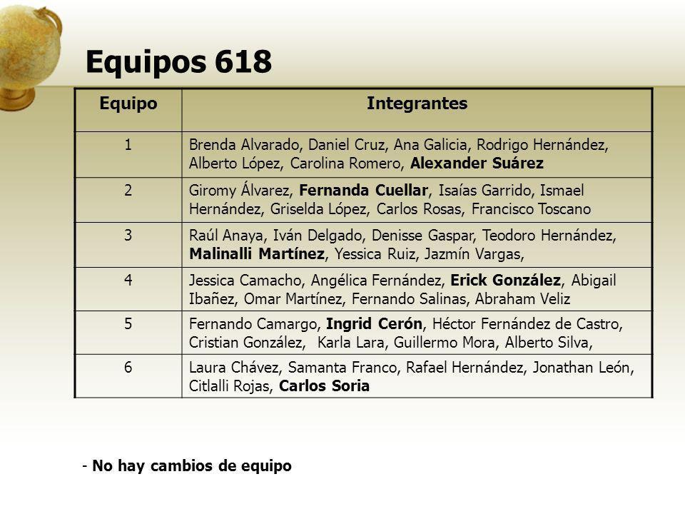Equipos 618 EquipoIntegrantes 1Brenda Alvarado, Daniel Cruz, Ana Galicia, Rodrigo Hernández, Alberto López, Carolina Romero, Alexander Suárez 2Giromy