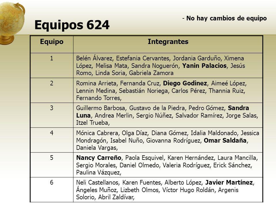 Equipos 624 EquipoIntegrantes 1Belén Álvarez, Estefania Cervantes, Jordania Garduño, Ximena López, Melisa Mata, Sandra Noguerón, Yanin Palacios, Jesús