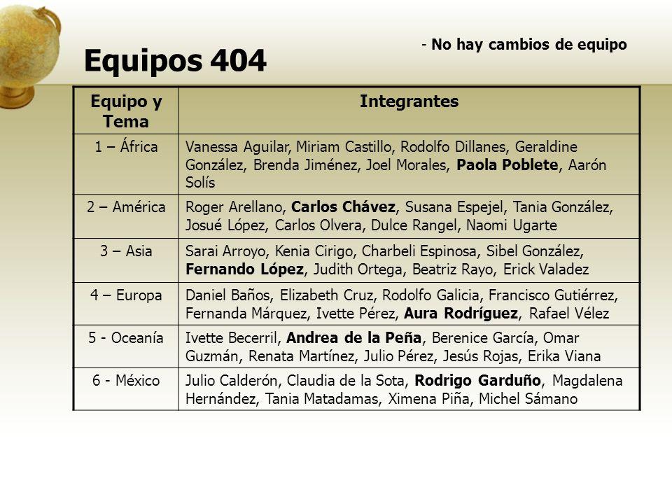 Equipos 404 Equipo y Tema Integrantes 1 – ÁfricaVanessa Aguilar, Miriam Castillo, Rodolfo Dillanes, Geraldine González, Brenda Jiménez, Joel Morales,