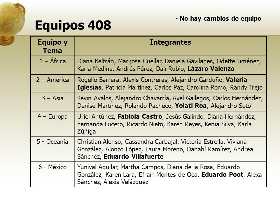 Equipos 408 Equipo y Tema Integrantes 1 – ÁfricaDiana Beltrán, Marijose Cuellar, Daniela Gavilanes, Odette Jiménez, Karla Medina, Andrés Pérez, Dalí R