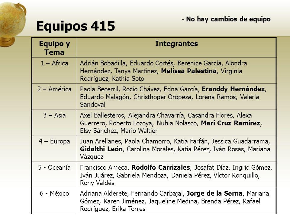 Equipos 415 Equipo y Tema Integrantes 1 – ÁfricaAdrián Bobadilla, Eduardo Cortés, Berenice García, Alondra Hernández, Tanya Martínez, Melissa Palestin
