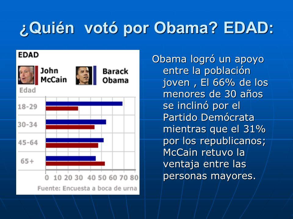 ¿Quién votó por Obama? EDAD: Obama logró un apoyo entre la población joven, El 66% de los menores de 30 años se inclinó por el Partido Demócrata mient