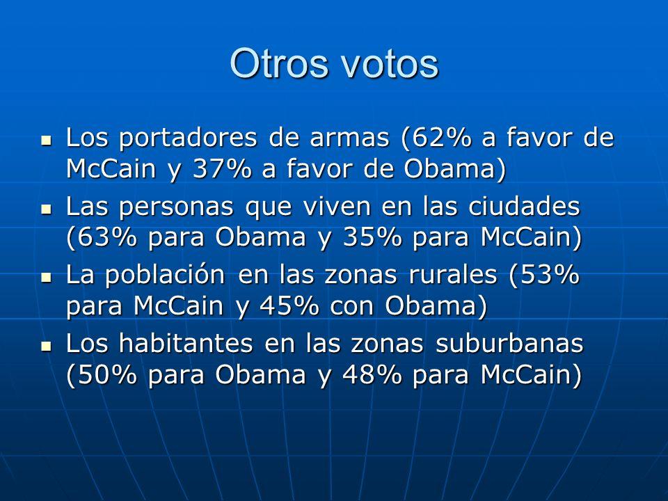 Otros votos Los portadores de armas (62% a favor de McCain y 37% a favor de Obama) Los portadores de armas (62% a favor de McCain y 37% a favor de Oba