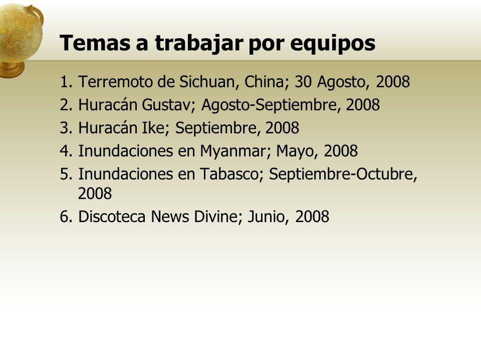 Temas a trabajar por equipos 1. Terremoto de Sichuan, China; 30 Agosto, 2008 2. Huracán Gustav; Agosto-Septiembre, 2008 3. Huracán Ike; Septiembre, 20