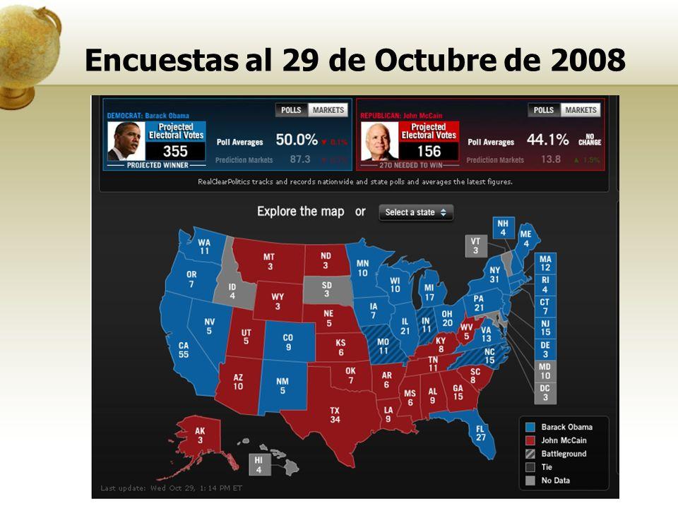 Encuestas al 29 de Octubre de 2008