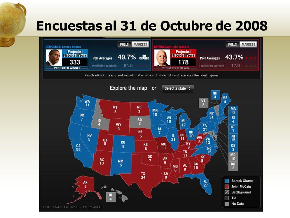 Encuestas al 31 de Octubre de 2008