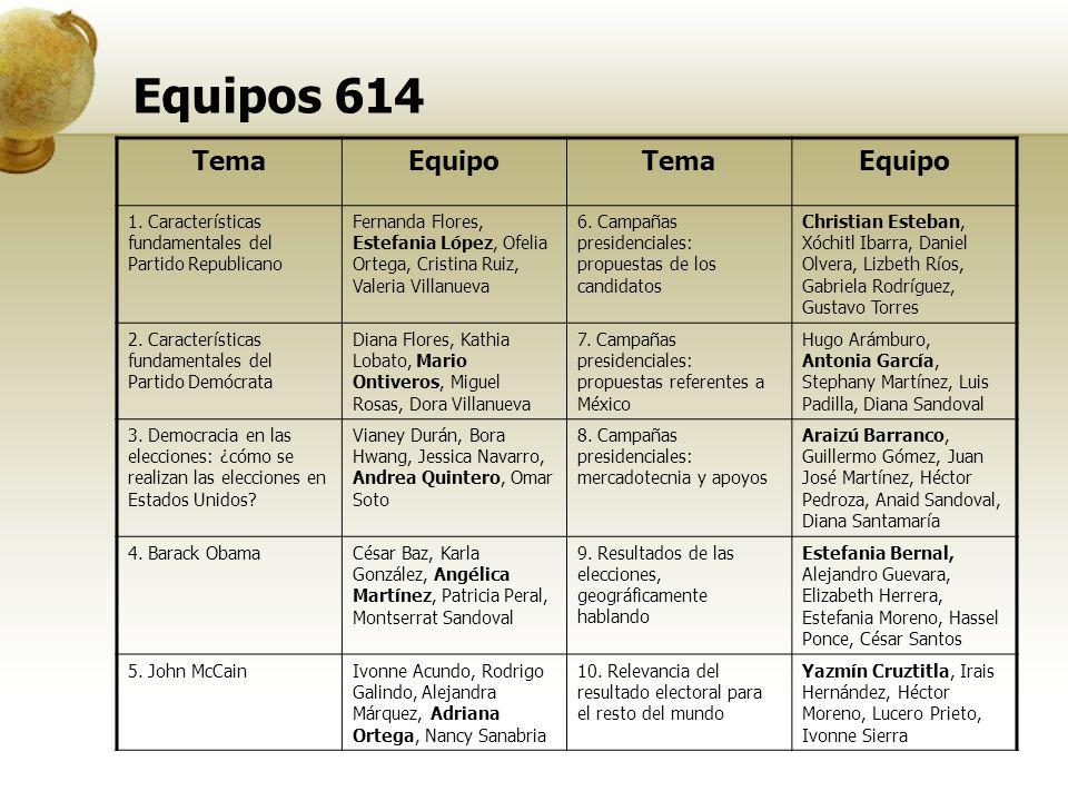 Equipos 614 TemaEquipoTemaEquipo 1. Características fundamentales del Partido Republicano Fernanda Flores, Estefania López, Ofelia Ortega, Cristina Ru