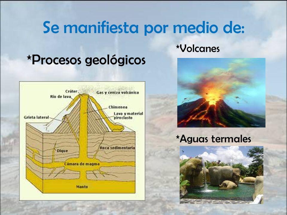 Se manifiesta por medio de: *Procesos geológicos *Volcanes *Aguas termales
