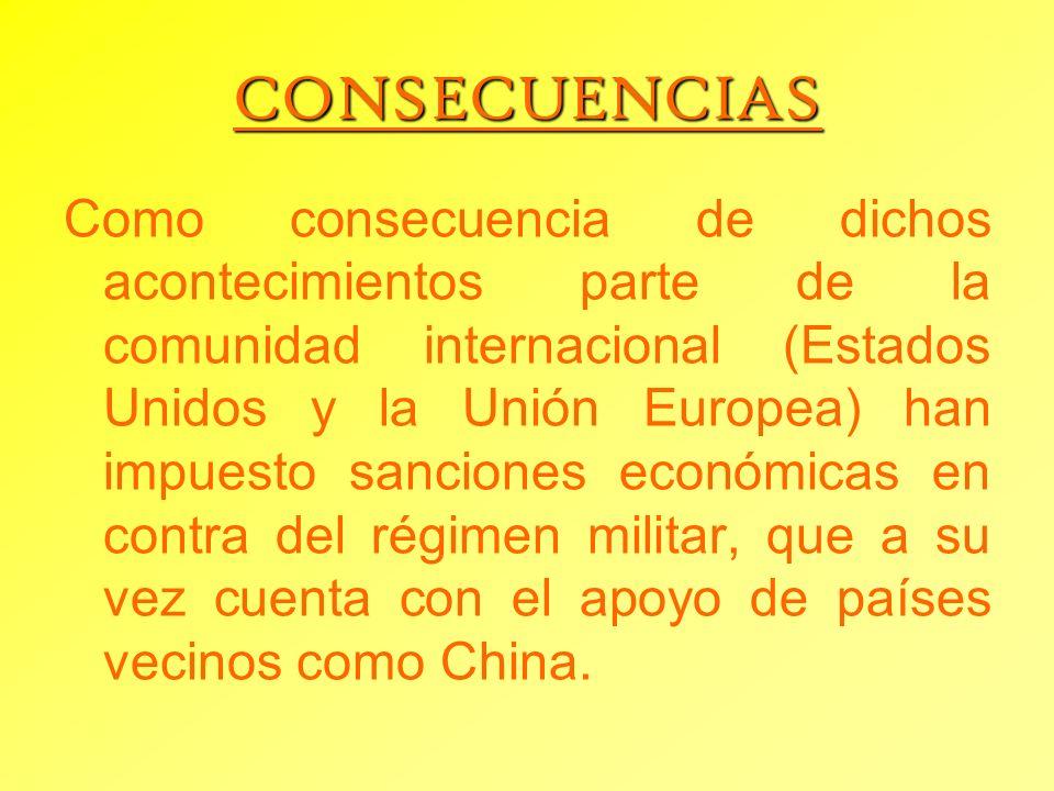 Como consecuencia de dichos acontecimientos parte de la comunidad internacional (Estados Unidos y la Unión Europea) han impuesto sanciones económicas