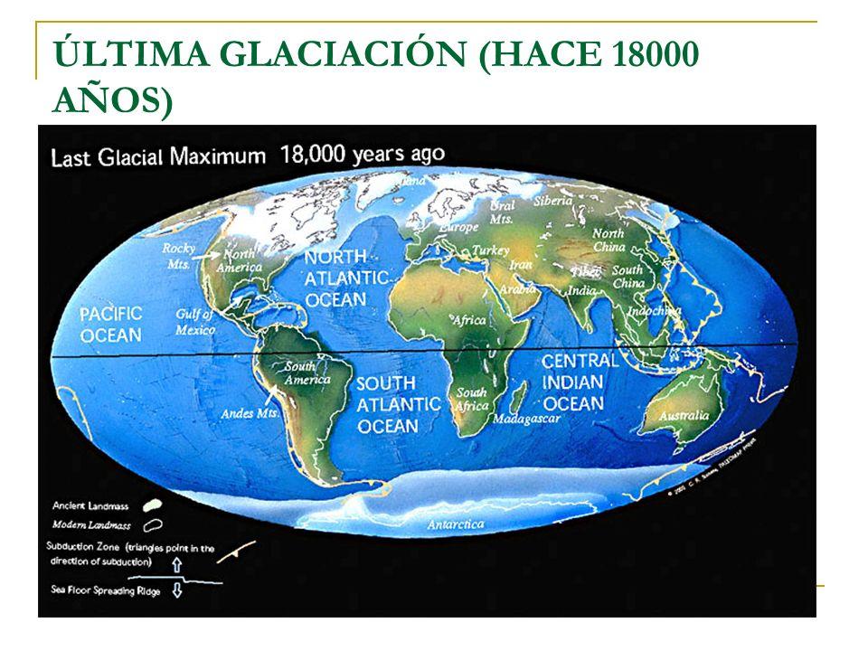 ÚLTIMA GLACIACIÓN (HACE 18000 AÑOS)