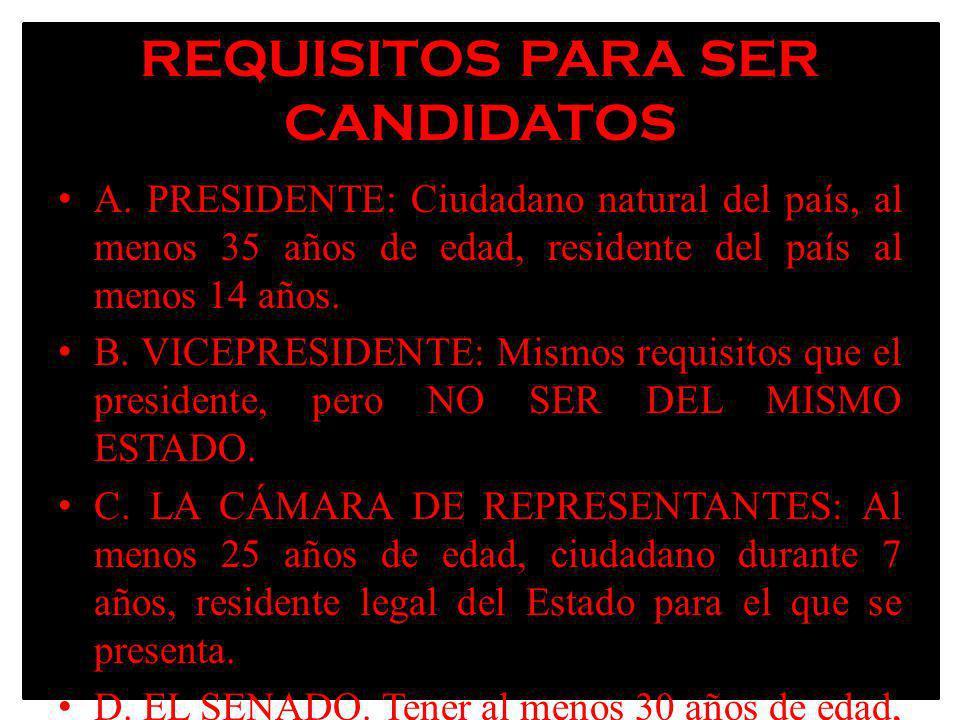 REQUISITOS PARA SER CANDIDATOS A. PRESIDENTE: Ciudadano natural del país, al menos 35 años de edad, residente del país al menos 14 años. B. VICEPRESID