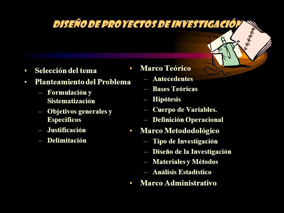 Selección del tema Planteamiento del Problema –Formulación y Sistematización –Objetivos generales y Especificos –Justificación –Delimitación Marco Teó