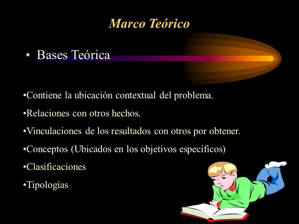 Marco Teórico Bases Teórica Contiene la ubicación contextual del problema. Relaciones con otros hechos. Vinculaciones de los resultados con otros por