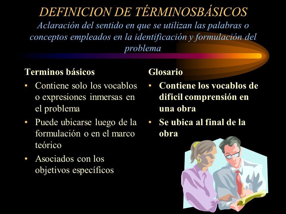 DEFINICION DE TÉRMINOSBÁSICOS Aclaración del sentido en que se utilizan las palabras o conceptos empleados en la identificación y formulación del prob