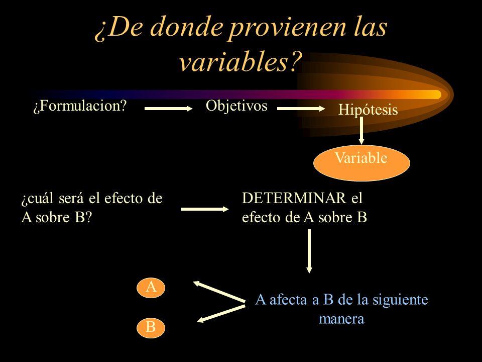 ¿De donde provienen las variables? ¿Formulacion?Objetivos ¿cuál será el efecto de A sobre B? DETERMINAR el efecto de A sobre B Hipótesis A afecta a B