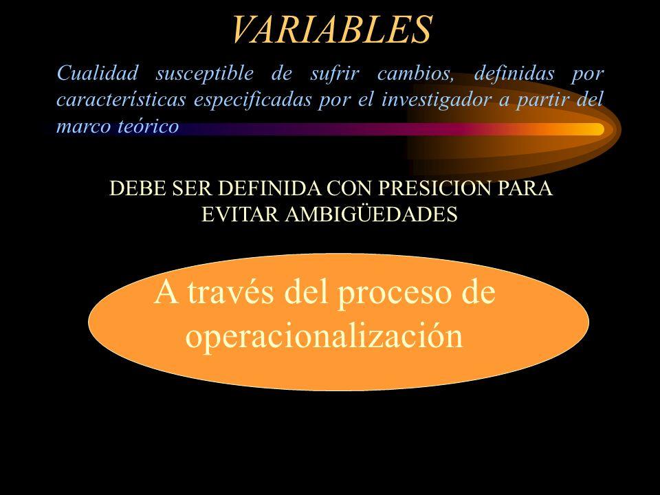 Cualidad susceptible de sufrir cambios, definidas por características especificadas por el investigador a partir del marco teórico VARIABLES DEBE SER