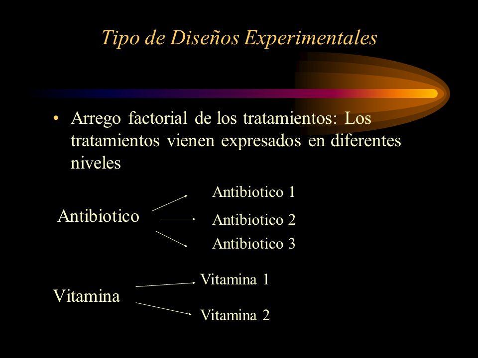 Tipo de Diseños Experimentales Arrego factorial de los tratamientos: Los tratamientos vienen expresados en diferentes niveles Antibiotico Vitamina Ant