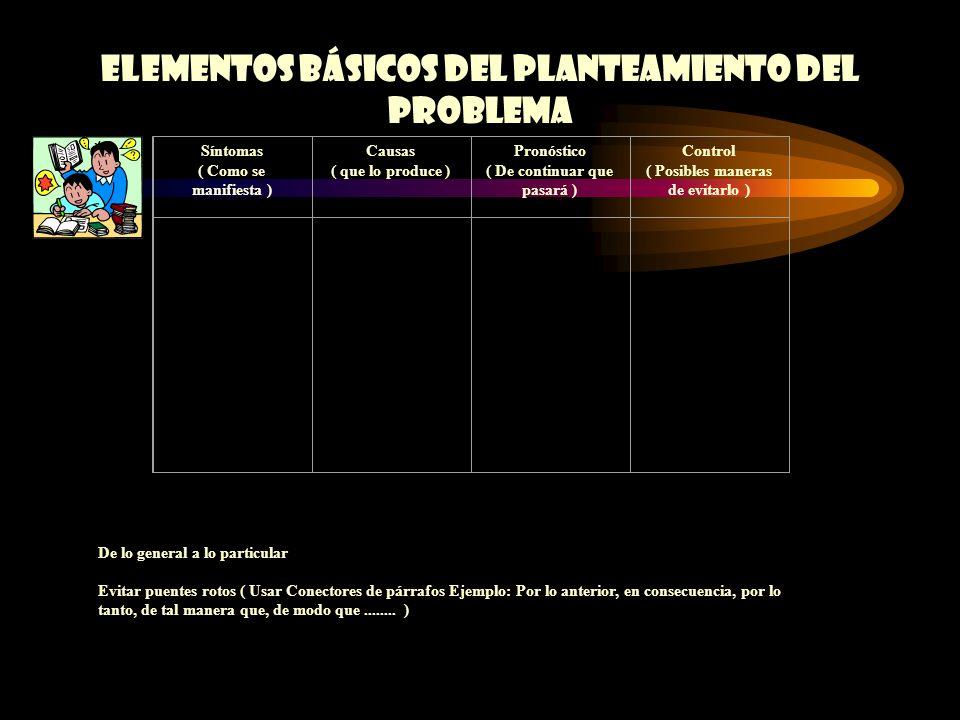 Elementos básicos del Planteamiento del Problema Síntomas ( Como se manifiesta ) Causas ( que lo produce ) Pronóstico ( De continuar que pasará ) Cont