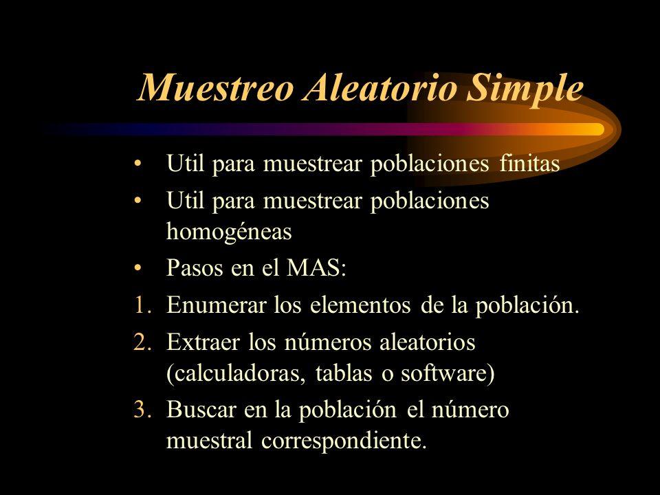Muestreo Aleatorio Simple Util para muestrear poblaciones finitas Util para muestrear poblaciones homogéneas Pasos en el MAS: 1.Enumerar los elementos