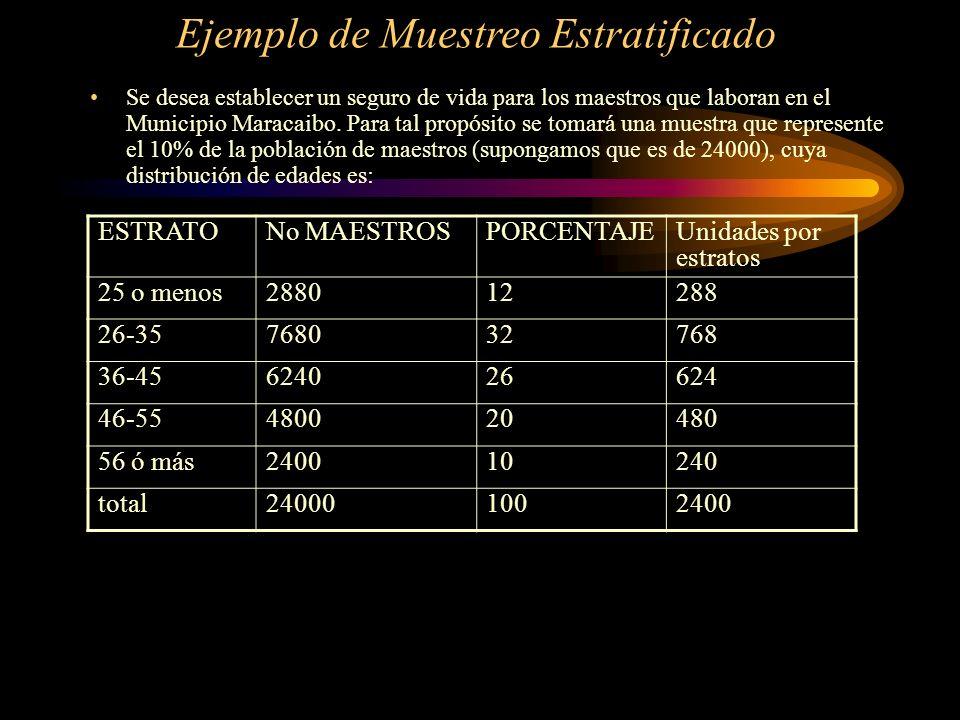 Ejemplo de Muestreo Estratificado Se desea establecer un seguro de vida para los maestros que laboran en el Municipio Maracaibo. Para tal propósito se