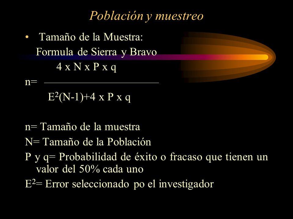 Población y muestreo Tamaño de la Muestra: Formula de Sierra y Bravo 4 x N x P x q n= E 2 (N-1)+4 x P x q n= Tamaño de la muestra N= Tamaño de la Pobl