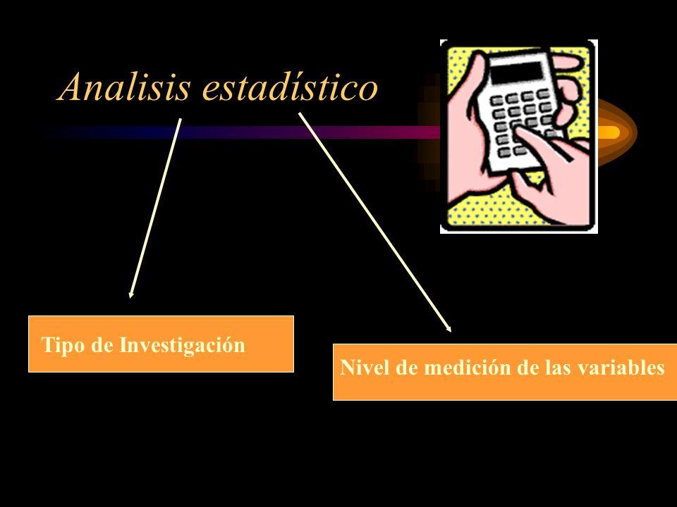 Analisis estadístico Tipo de Investigación Nivel de medición de las variables