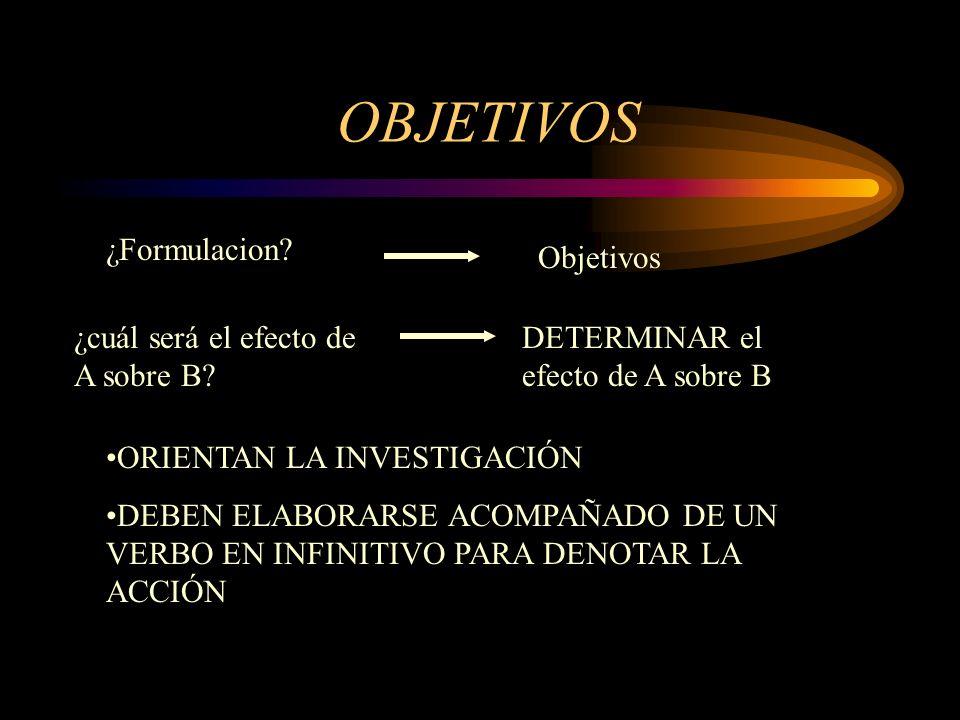 Se encuentra estrechamente relacionada con el cuerpo teórico en el cual esta contenida la hipótesis en cuestión o la variable en estudio.