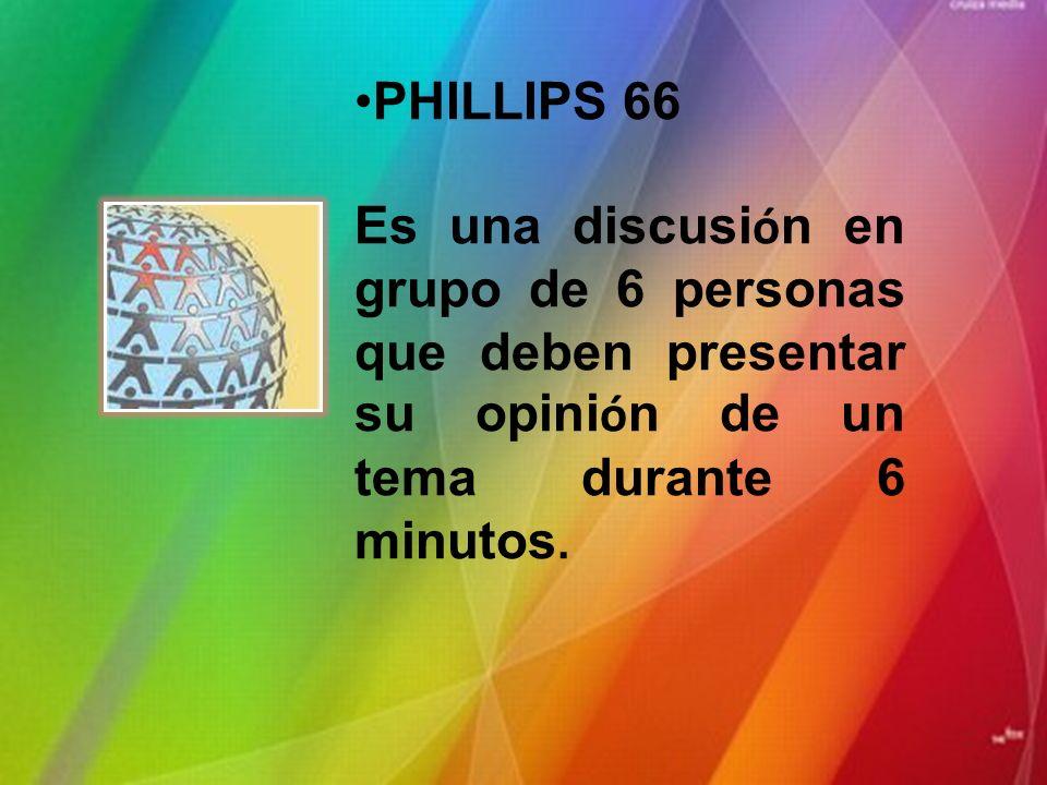 PHILLIPS 66 Es una discusi ó n en grupo de 6 personas que deben presentar su opini ó n de un tema durante 6 minutos.