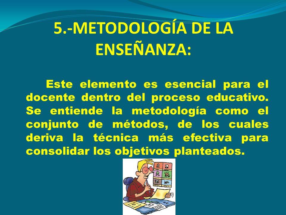 5.-METODOLOGÍA DE LA ENSEÑANZA: Este elemento es esencial para el docente dentro del proceso educativo. Se entiende la metodología como el conjunto de