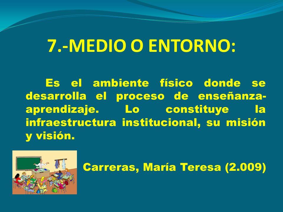 7.-MEDIO O ENTORNO: Es el ambiente físico donde se desarrolla el proceso de enseñanza- aprendizaje. Lo constituye la infraestructura institucional, su