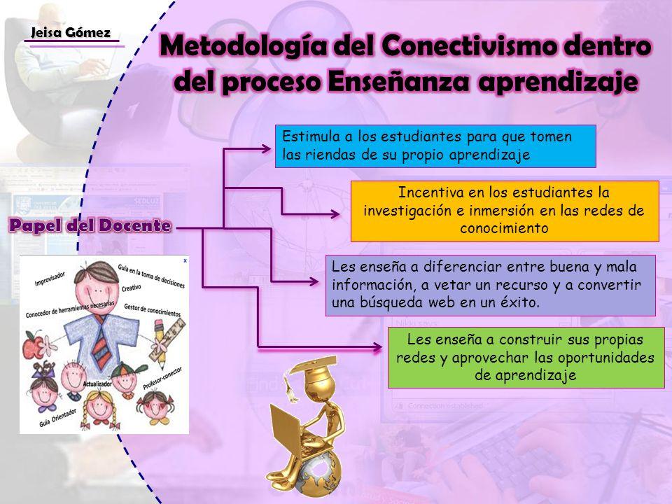Jeisa Gómez Estimula a los estudiantes para que tomen las riendas de su propio aprendizaje Incentiva en los estudiantes la investigación e inmersión e