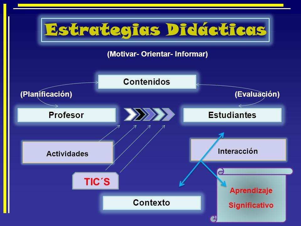 Estrategias Didácticas ProfesorEstudiantes (Motivar- Orientar- Informar) Contenidos (Planificación) Actividades TIC´S Interacción Contexto Aprendizaje Significativo (Evaluación)