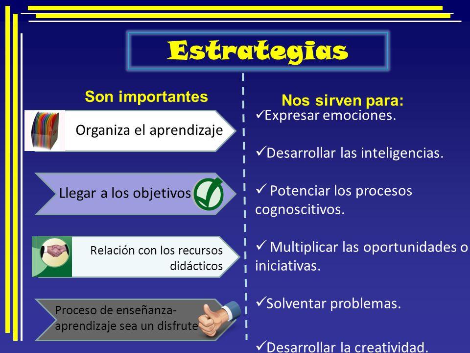 Estrategias Son importantes por: Organiza el aprendizaje Relación con los recursos didácticos Llegar a los objetivos Proceso de enseñanza- aprendizaje sea un disfrute Nos sirven para: Expresar emociones.