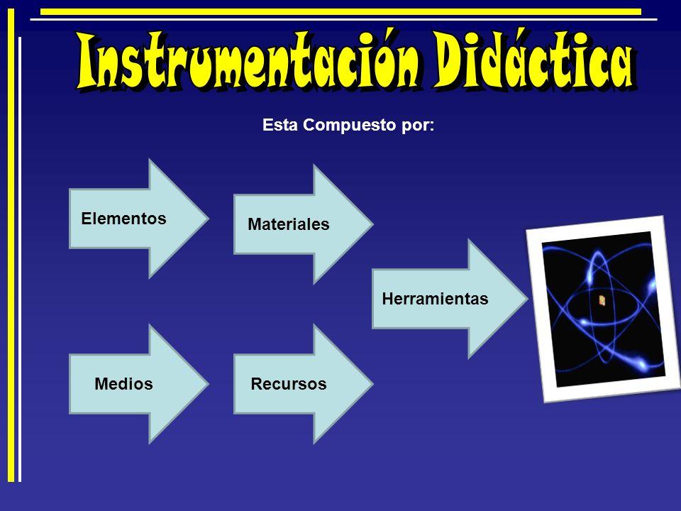 Esta Compuesto por: Elementos Materiales Herramientas MediosRecursos