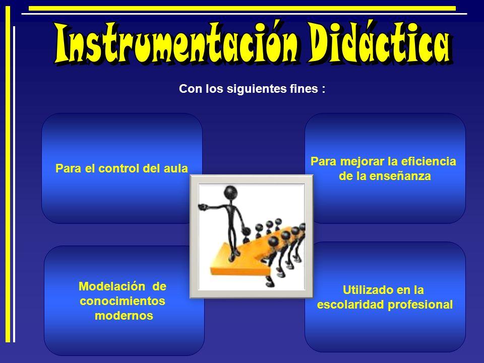 Algunas estrategias PREINSTRUCCIONALESCOINSTRUCCIONALESPOSTINSTRUCCIONALES Preinterrogantes.