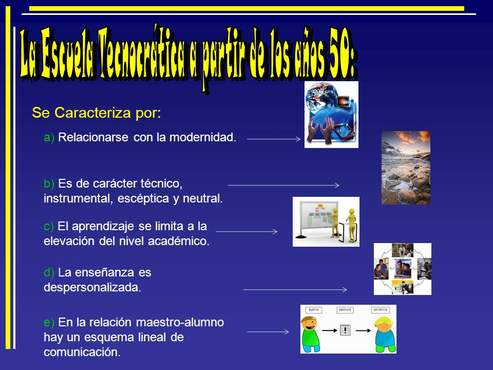 Se Caracteriza por: a) Relacionarse con la modernidad.