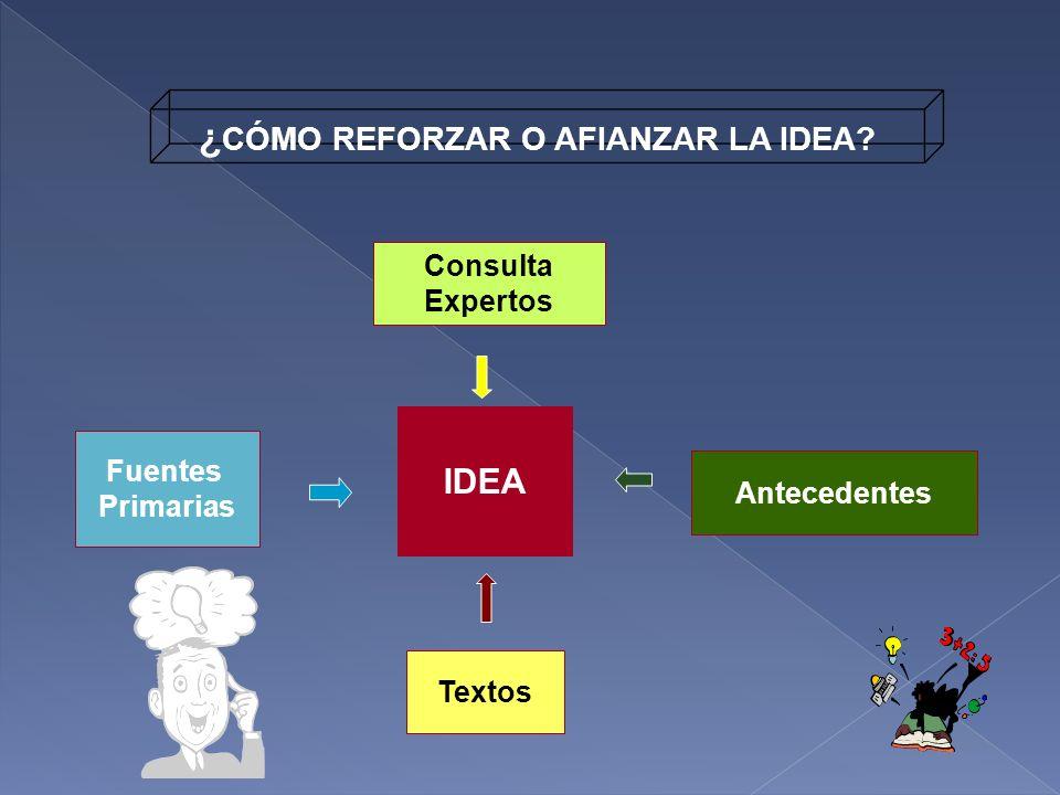 ¿ CÓMO REFORZAR O AFIANZAR LA IDEA? Fuentes Primarias IDEA Consulta Expertos Textos Antecedentes