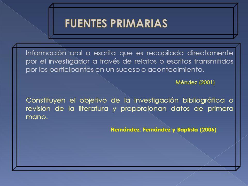 Información oral o escrita que es recopilada directamente por el investigador a través de relatos o escritos transmitidos por los participantes en un
