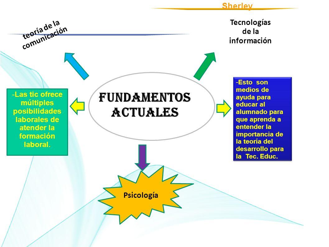 FUNDAMENTOS ACTUALES teoría de la comunicación Tecnologías de la información Psicología -Esto son medios de ayuda para educar al alumnado para que apr